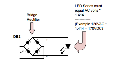 Bridge rectified LED